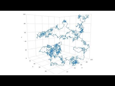 Visualizing Random Walks in Three Dimensions