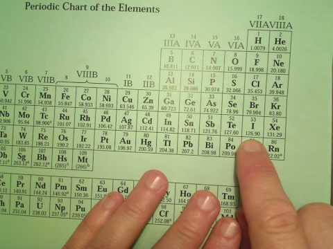 How many grams of hydrogen gas are produced when 15.0 g of HI react with an excess of Mg?