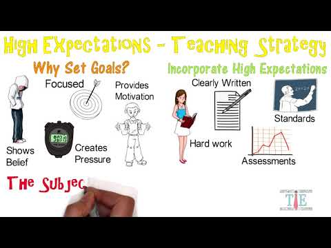 High Expectations | Teaching Strategies #9