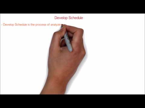 41. PMP Project Time Management | Develop Project Schedule tutorial | ITTO,input,tools,output
