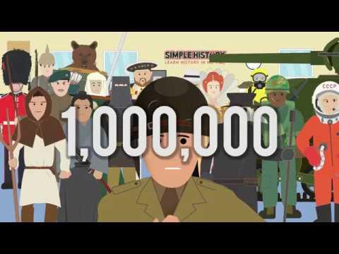 1 Million Subscribers Celebration