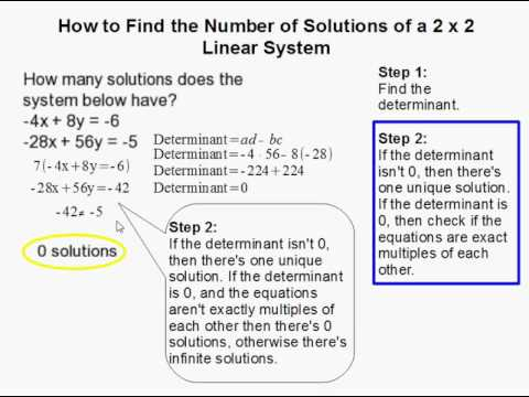 How to Find the Number of Solutions of a 2 x 2 System of Equations