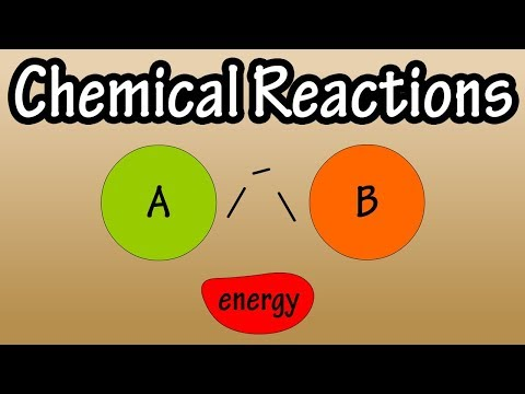 Chemical Reactions - Types Of Chemical Reactions - Synthesis, Decomposition, And Exchange Reactions