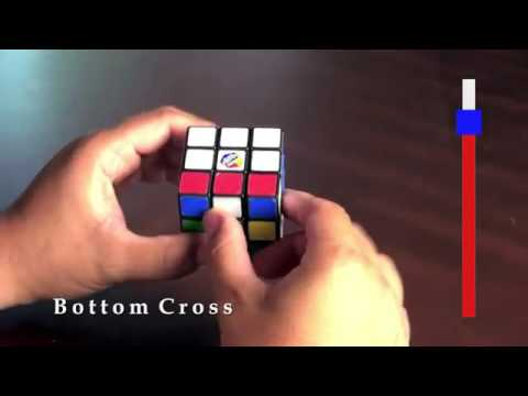 5 SIMPLE moves to EASILY solve the Rubik u0027s Cube