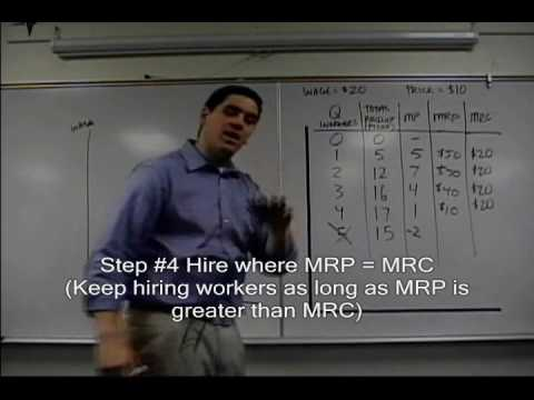 Micro 5.4 Resource Market, MRP and MRC: Econ Concepts in 60 Seconds- Factor Market