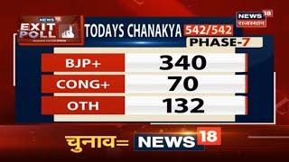 Exit Poll के मुताबिक 2014 के मुकाबले गिर रहे NDA के आंकड़े