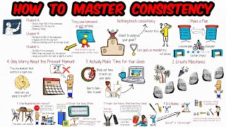How to Master Consistency to Achieve Your Goals
