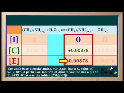 BCLN - pH and Kb to Initial Concentration of a Base - Chemistry