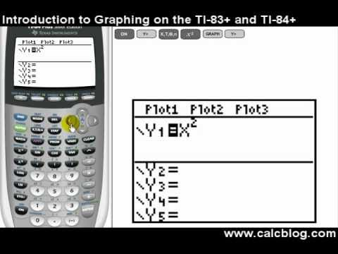 How to Graph Equations on the TI-83 Plus and TI-84 Plus | Calcblog