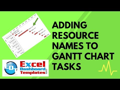 How-to Add Resource Names to Excel Gantt Chart Tasks