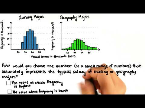 Which Number to Choose? - Intro to Descriptive Statistics
