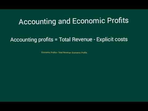 Accounting profits and Economic Profits, for unit 5, www.inflateyourmind.com by John Bouman.