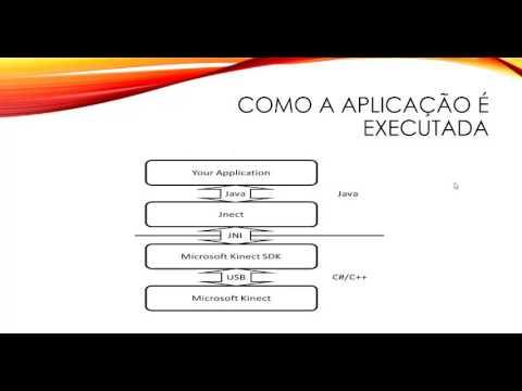 Programação Kinect em Java
