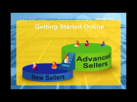 Wholesale Products to Sell Online - How to Find Wholesale Products to Grow Your Online Business?