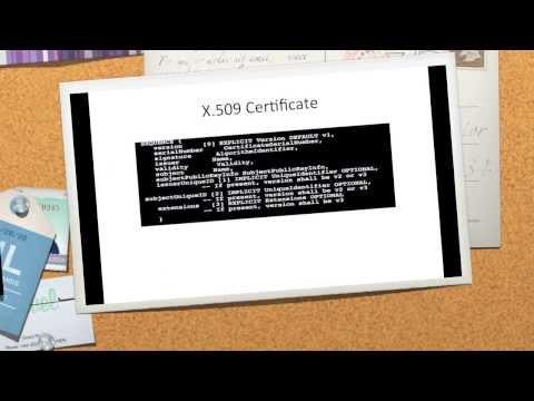 x.509 certificate tutorial OID rfc 2986, Algorithms Identifiers for Public Key Infrastructure ASN.1
