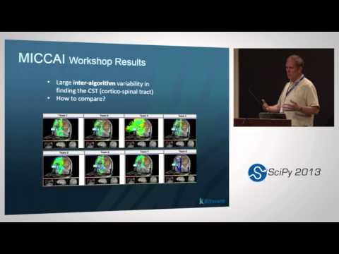 SciPy 2013 Keynote: The New Scientific Publishers