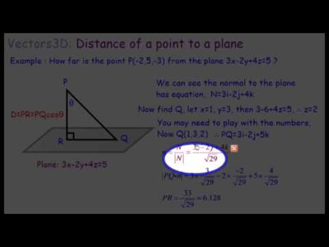 Vectors3D: Distance point to plane