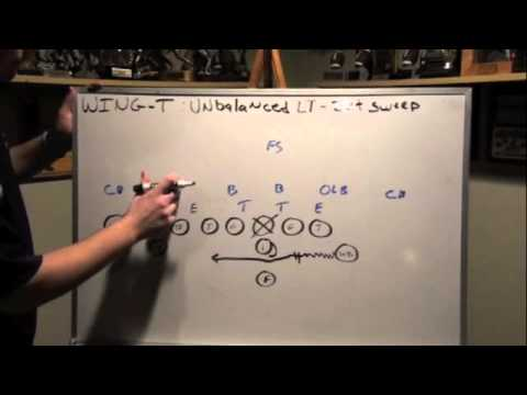 Youth Football Play Wing T Unbalanced Jet Sweep