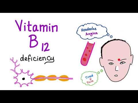 Vitamin B12 (Cobalamin) Deficiency
