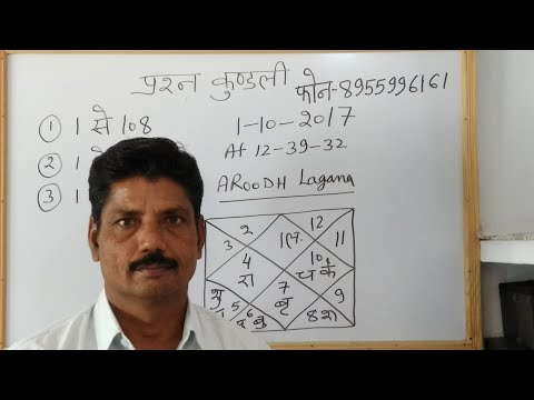 Prashana Kundli practical aspects | प्रशन कुंडली द्वारा फलादेश |