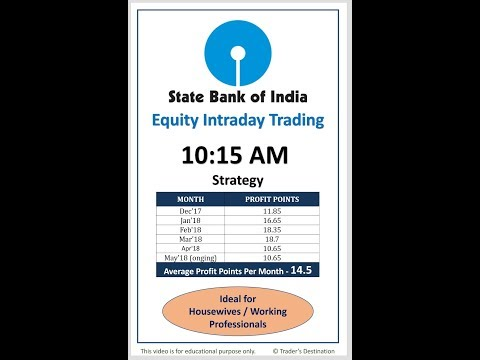 SBI Equity Intraday Trading Strategy for Working Professionals