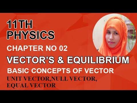 FSC Physics book 1, Ch 2, Unit Vector -Inter Part 1 Physics.