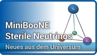 Sterile Neutrinos Miniboone • Neues Aus Dem Universum | Josef M. Gaßner