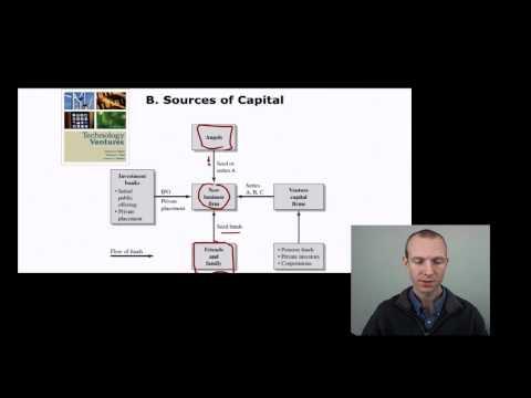 25. Venture Finance, Part 1