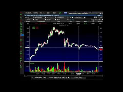 How to Make Money with Penny Stock Trading