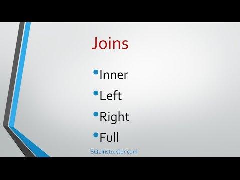 SQL Tutorials - Joins - Inner , Left, Right & Full
