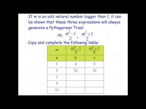 Finding New Pythagorean Triples