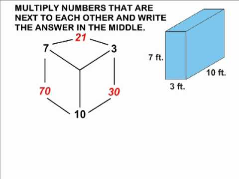 Use A Short-Cut To Find Surface Area Of Rectangular Prism