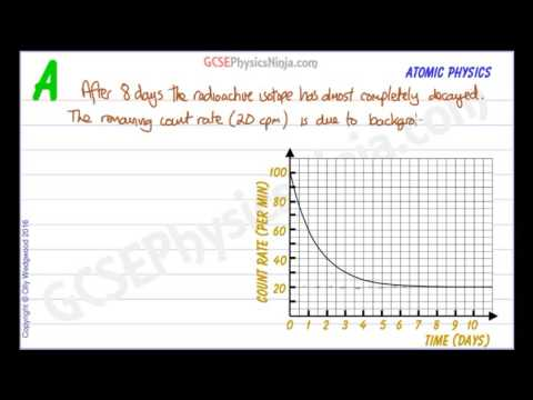 What is Half Life - Radioactive decay graph and calculation - GCSE Physics