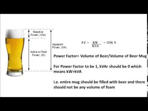 Power Factor and Use of Capacitor Banks Explained