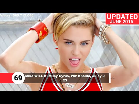 Xxx Mp4 Top 100 Most Viewed Songs Of All Time VEVO Updated June 2016 3gp Sex