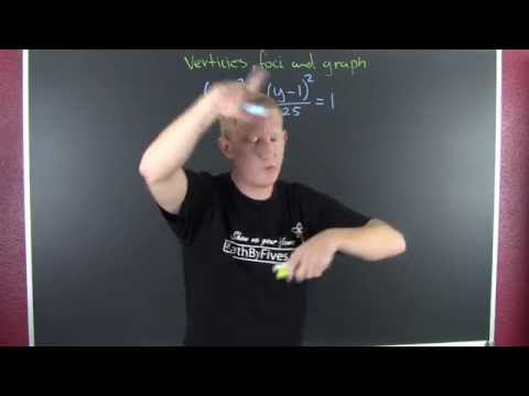 Find the Vertices, Foci and Graph an Ellipse not Centered at (0,0)