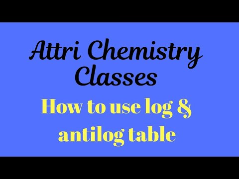 How to use log & antilog table (easy method)