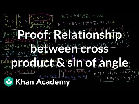 Proof: Relationship between cross product and sin of angle | Linear Algebra | Khan Academy