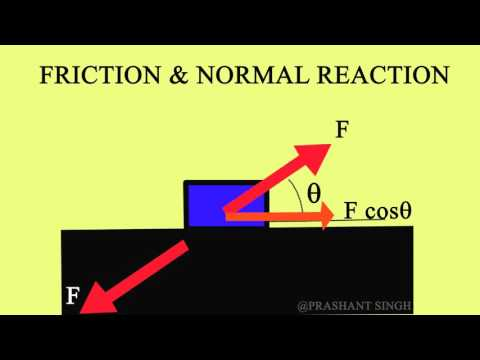 FRICTION & NORMAL REACTION