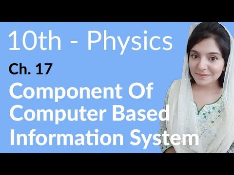 10th Class Physics Ch 17,Components of Computer Based Information System(CBIS)-Matric Part 2 Physics