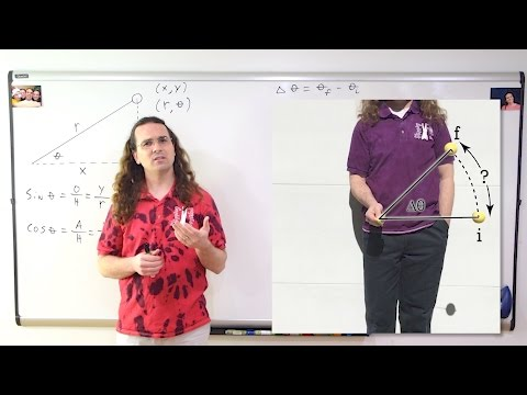 Introduction to Circular Motion and Arc Length