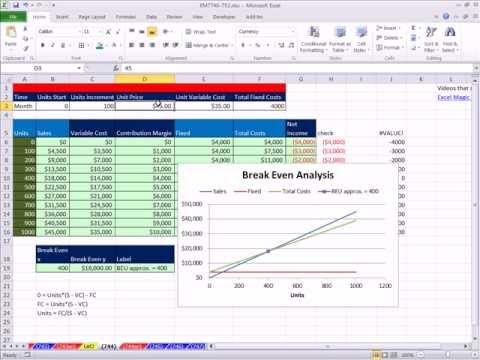 Excel Magic Trick 744: Break Even Analysis Formulas Chart & Plotting Break Even Point On Chart