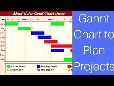 Create Gantt Chart in Excel 2016