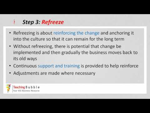 VCE Business Management - Lewin's Change Model