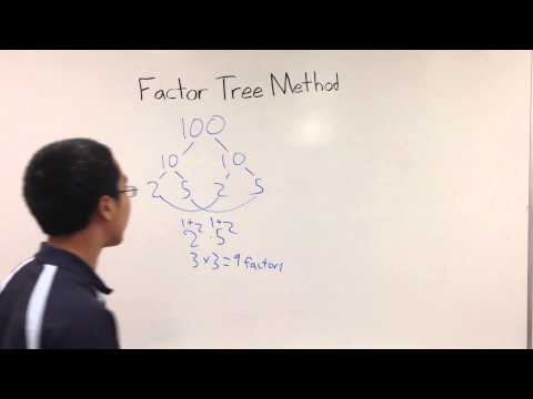 Factor Tree Method (Easy way to find factors of any number)