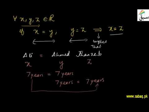 For all(∀) X, Y, Z Belong to Real Numbers | Punjab/Federal Board Maths
