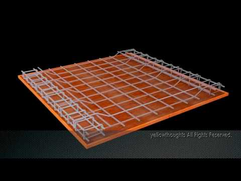 One Way Slab Reinforcement Animation | 3D Animation | HINDI