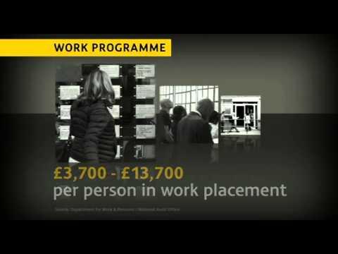 IDS flagship work programme a