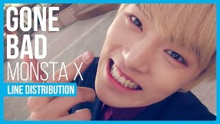 Monsta X - Gone Bad Line Distribution (Color Coded) | D-3 BEAUTIFUL