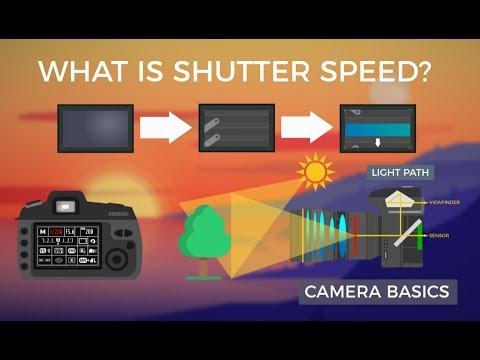 Camera Basics - Shutter Speed